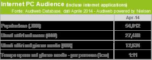 tabella Audiweb